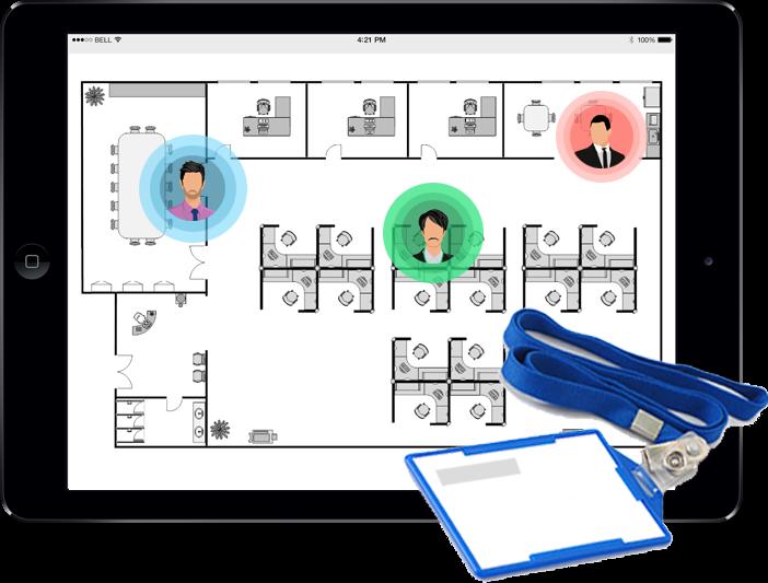 Интерфейс контроля сотрудников